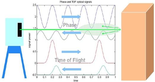 nguyên lý hoạt động maddkc laser
